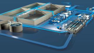 wks group - Abwasserbehandlung / Wastewater Treatment